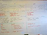 Wikimedia Product Offsite - January 2014 - Photo 11.jpg