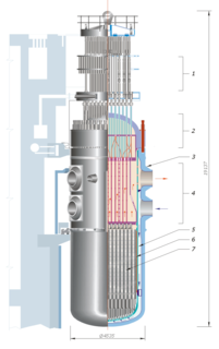 Nuclear reactor core portion of a nuclear reactor containing the nuclear fuel