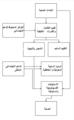 نموذج تخفيف التوتر للروابط الاجتماعية والصحة. jpg.png