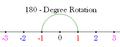 180 Degree Rotation.png