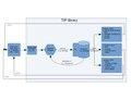 2020-01-15 TIP-schema3.pdf