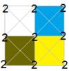 442 symmetry abc