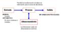 Actividades-basicas-de-un-sistema-de-informacion.png