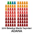 Adana2019Meclis.png
