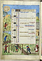 Additional 18851, f. 2v calendar page for March.jpg