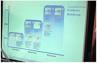 Allwinner Technology - Allwinner Product Roadmap 20131010