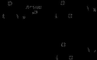 Amidase - Image: Amide hydrolysis Amidase
