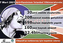 Art And Feminism 2021 Turkey - Results.jpg