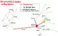 Bashkir R1a L342.2 lines and relatives.jpeg