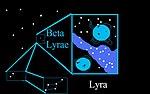 Beta Lyrae.jpg