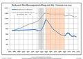 Bevölkerungsentwicklung Buckautal.pdf