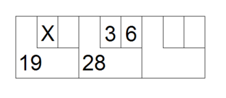 Strike (bowling) - A ten-pin bowling score sheet showing how a strike is scored