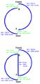 Braess' paradox capacity example.PNG