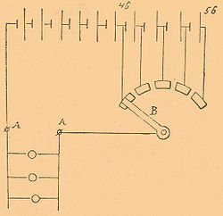 Brockhaus-Efron Electric Accumulators 8.jpg