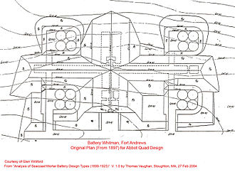 """Fort Totten (Queens) - Typical """"Abbot Quad"""" arrangement, Battery Whitman initial design, Fort Andrews, Boston, MA"""