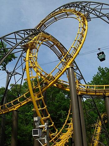 Busch Gardens Williamsburg Travel Guide At Wikivoyage
