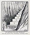 Bushnell cartoon about Kaiser Wilhelm considering Wilson's 14-point plan.jpg