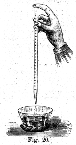 Cold titration with a pipette in a bowl (Alessandri 1895.20)