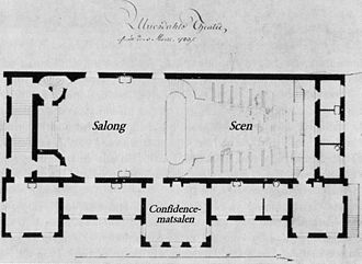 "Confidencen - A floor plan of the theatre dated 1783 with indication of rooms superimposed. Salong = auditorium; Scen = scene; Confidencematsalen = The ""Confidence room"""