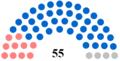 Conseil municipal de Mulhouse (2014).png