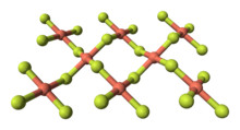 Ball-and-stick model of part of a layer in the crystal structure of copper(II) fluoride