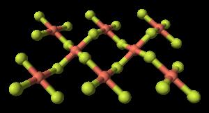 Copper(II) fluoride - Image: Copper(II) fluoride layer 3D balls