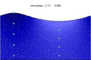 Animation wave nasa