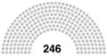 Diagramme répartition des voix pour l'élection du président de la Confédération suisse.png