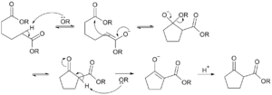 Dieckmann condensation - Dieckmann Condensation reaction mechanism for the example given.