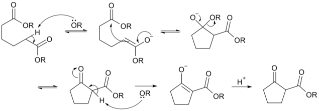 Dieckmann Condensation reaction mechanism for the example given.