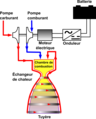 Electric feed rocket cycle fr2.png
