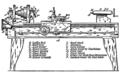 Engine lathe illustration.png