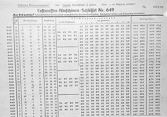 Bombe - A German Enigma key list with machine settings for each day of one month