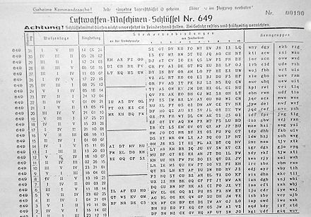 A German Enigma key list with machine settings for each day of one month Enigma keylist 3 rotor.jpg