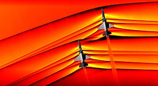 Supersonic aircraft Aircraft that travels faster than the speed of sound