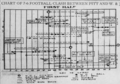 First Half Play Chart from the 1919 Pitt versus W. & J. game.png