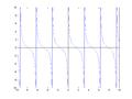 Função cotg(x).png