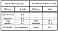 Gegenüberstellung Energieeffizienzklassen en.png