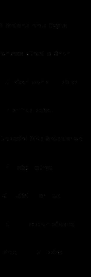 Gradual - Sanctissimus namque Gregorius, from the Vatican edition of the Graduale Romanum.