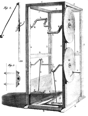 Gymnasticon - Mechanism of the machine, from Lowndes's patent application.  Figure 2 shows a treadle and the crankrod it drives, figure 3 the flange that supports the upper cranks (labeled K).