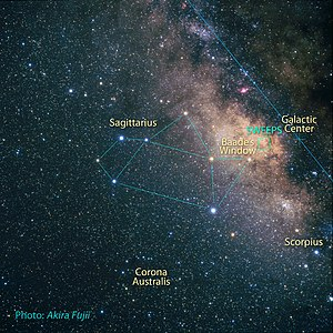 Sagittarius Window Eclipsing Extrasolar Planet Search - SWEEPS search area.