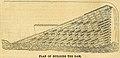 Holyoke Dam Section, before Apron 1869.jpg