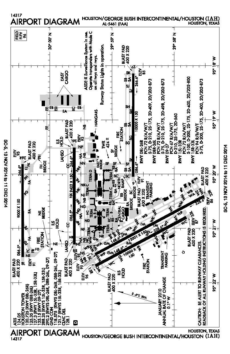 file iah diagram pdf