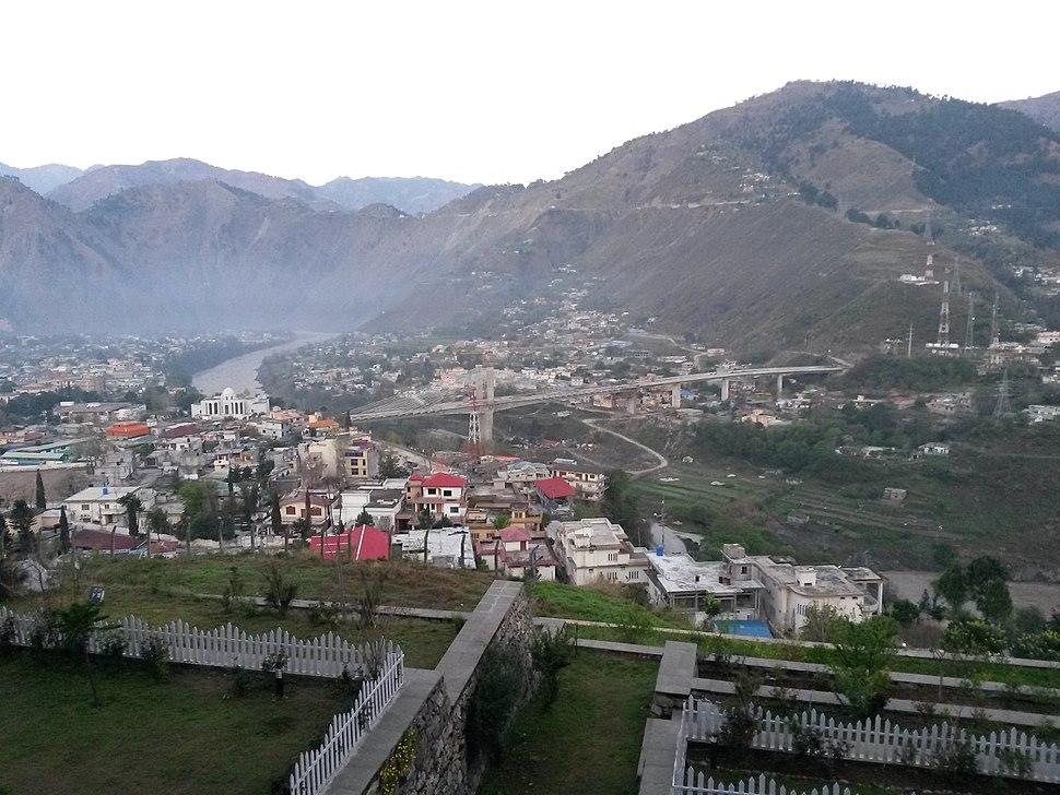 Jehlum- River Muzaffarabad