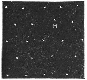 Epitome Astronomiae Copernicanae - Kepler's Figure 'M' from the Epitome, showing the world as belonging to just one of any number of similar stars