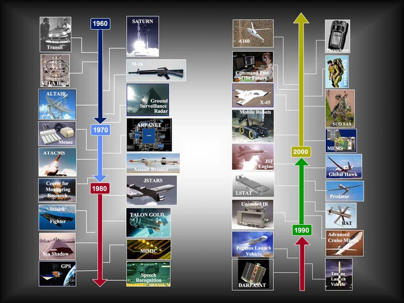 File:Key DARPA accomplishments spanning more than five decades.tiff