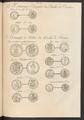 Le caissier italien - Monnayes de billon du Duché de Parme.png
