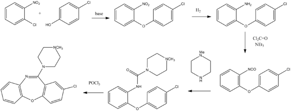 Loxapine synthesis.png