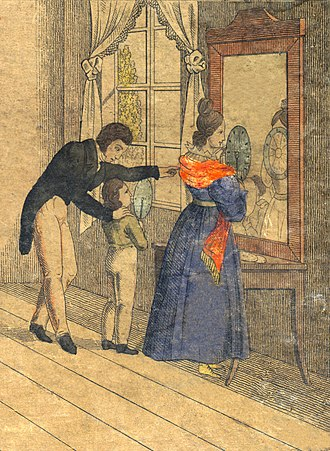A woman viewing an animation in a mirror through the slits of a stroboscopic disc (detail of an illustration by E. Schule on the box label for Magic Disk - Disques Magiques, circa 1833) Magic Disk - Disques Magiques (box label).jpg