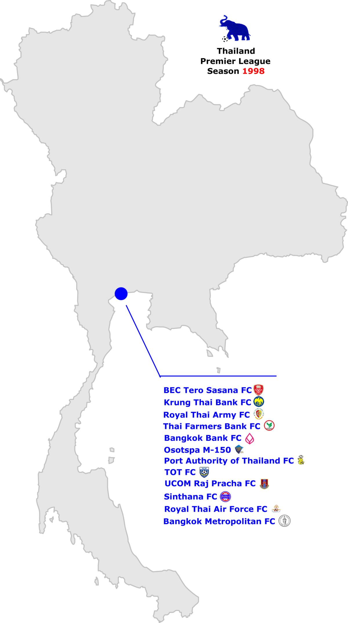 1998 thai premier league